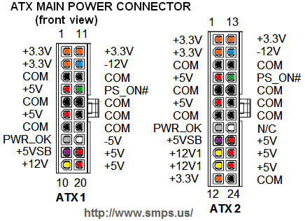 Power Supply Pinouts- ATX, Dell, Power Mac | Psu Wiring Diagram |  | smps.us