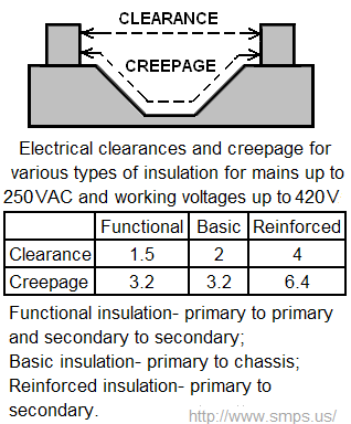 PCB Trace Spacing Calculation for Voltage Levels on