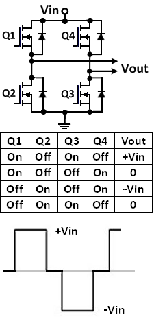 Power Inverter Circuits: DC-AC Converter on