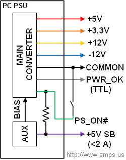 pc_psu_connection computer power supply atx pinouts, schematics, reviews atx power supply wiring diagram at crackthecode.co