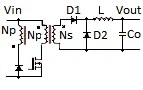 Forward converter diagram